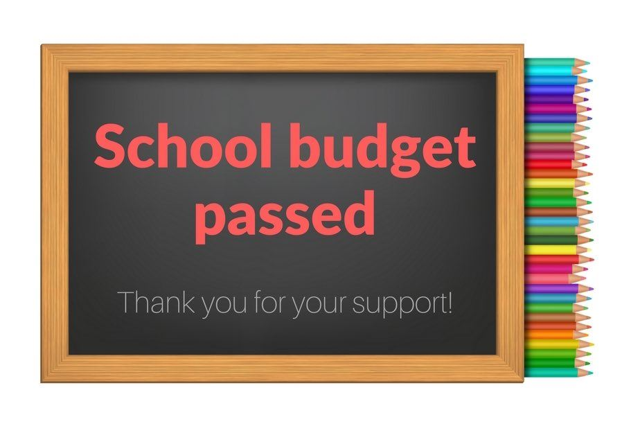 Budget, Bus Prop Approved; McCabe, Siwicki, Maloney, & McDonald Elected